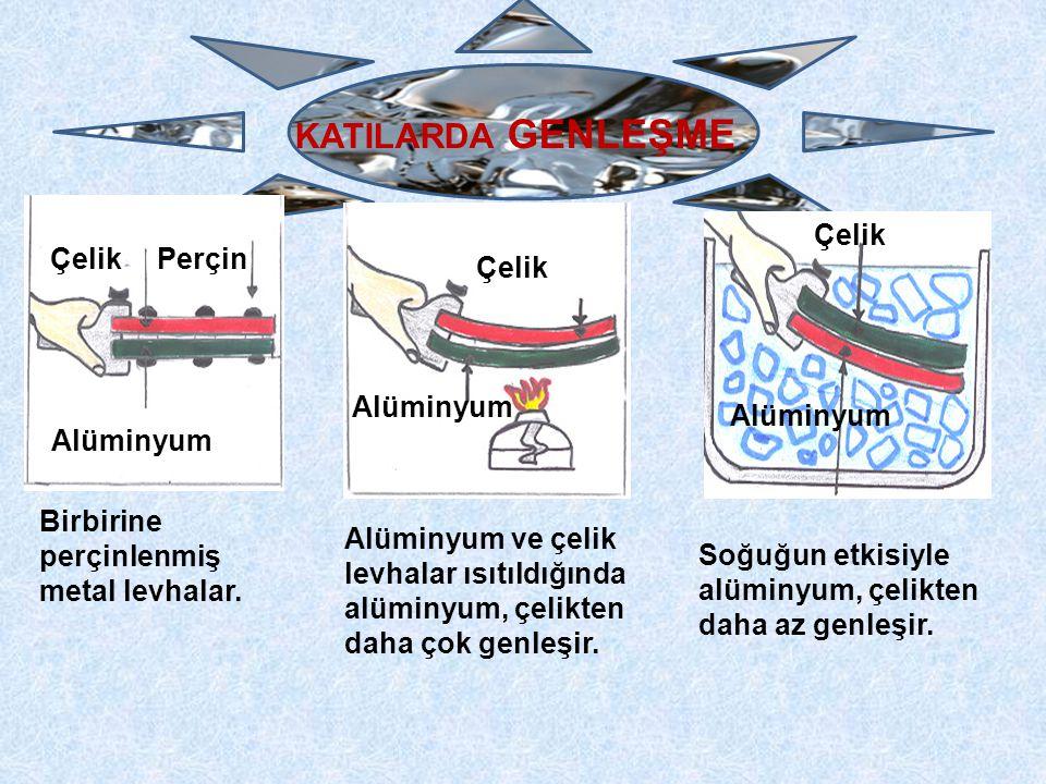 KATILARDA GENLEŞME Çelik Çelik Perçin Çelik Alüminyum Alüminyum