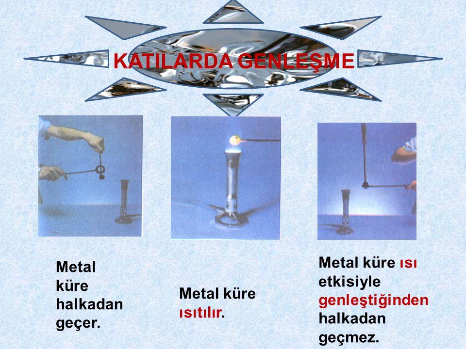 KATILARDA GENLEŞME Metal küre ısı etkisiyle genleştiğinden halkadan geçmez. Metal küre halkadan geçer.