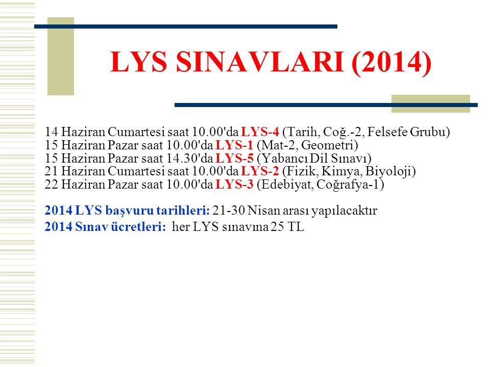 LYS SINAVLARI (2014) 2014 Sınav ücretleri: her LYS sınavına 25 TL