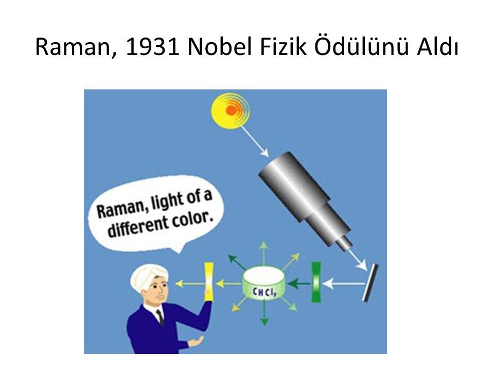 Raman, 1931 Nobel Fizik Ödülünü Aldı