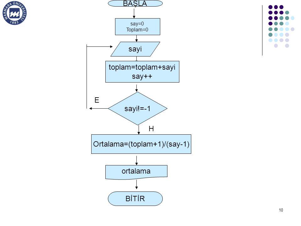 Ortalama=(toplam+1)/(say-1)