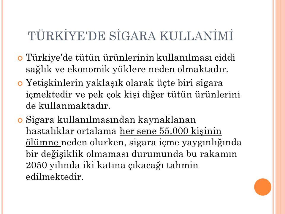 TÜRKİYE'DE SİGARA KULLANİMİ