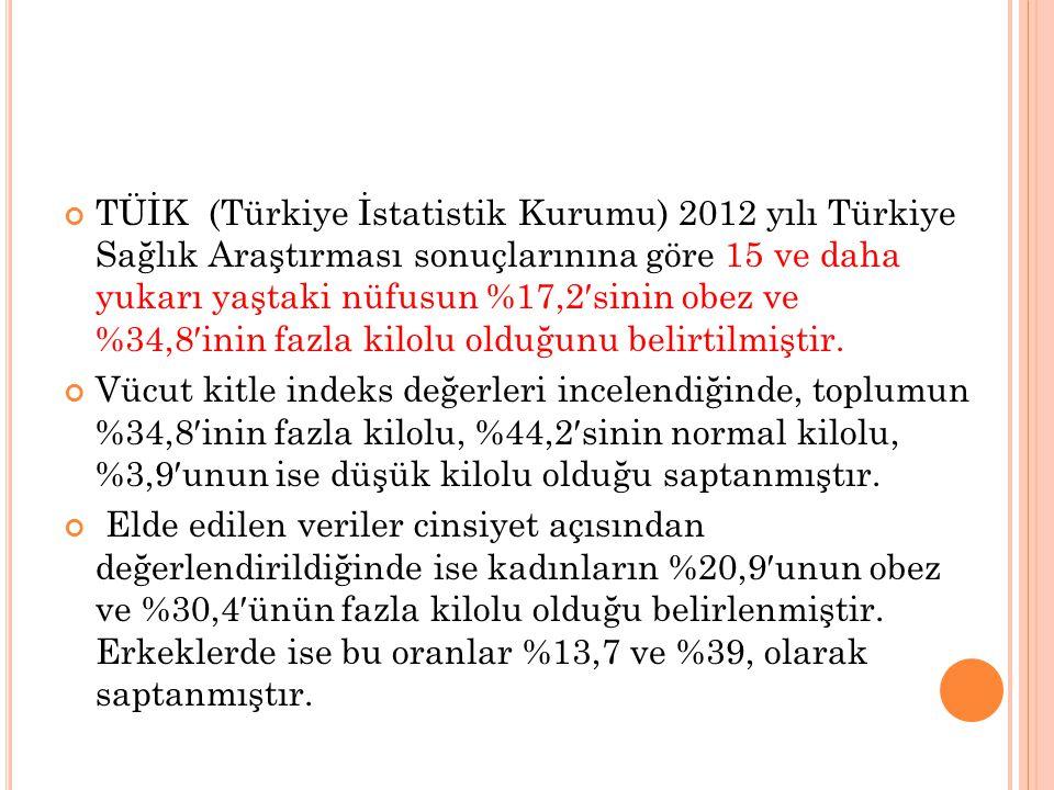 TÜİK (Türkiye İstatistik Kurumu) 2012 yılı Türkiye Sağlık Araştırması sonuçlarınına göre 15 ve daha yukarı yaştaki nüfusun %17,2′sinin obez ve %34,8′inin fazla kilolu olduğunu belirtilmiştir.