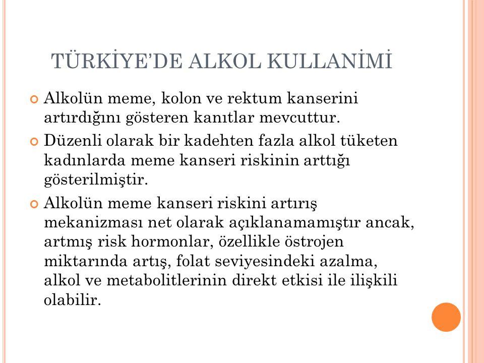 TÜRKİYE'DE ALKOL KULLANİMİ
