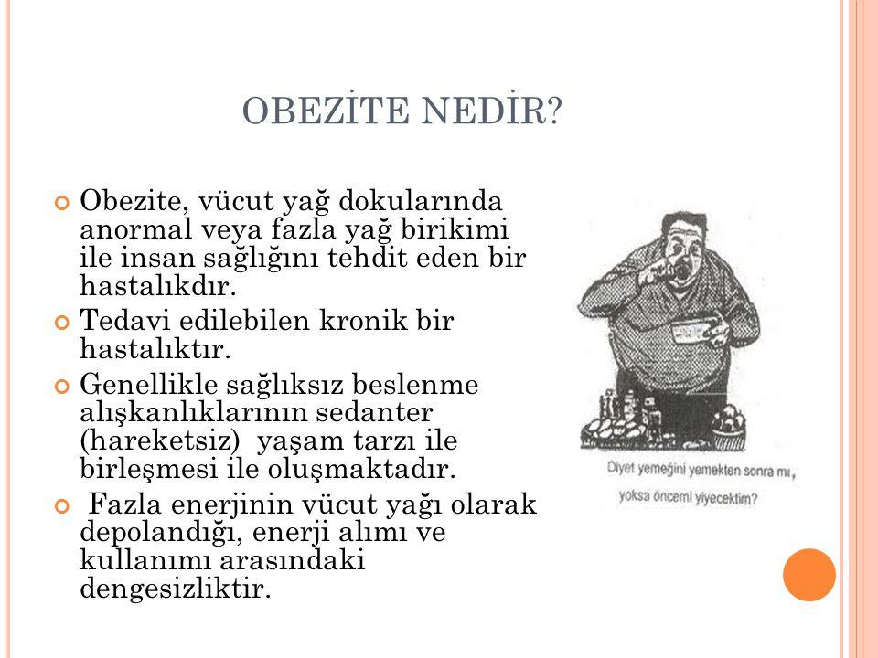 OBEZİTE NEDİR Obezite, vücut yağ dokularında anormal veya fazla yağ birikimi ile insan sağlığını tehdit eden bir hastalıkdır.