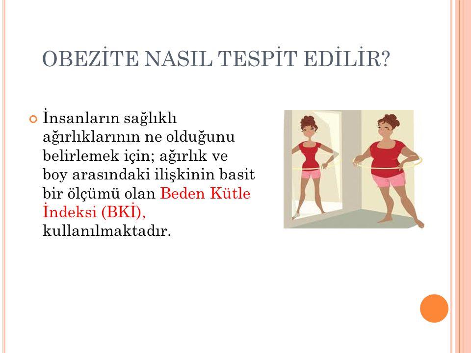 OBEZİTE NASIL TESPİT EDİLİR