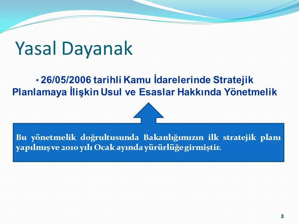 Yasal Dayanak 26/05/2006 tarihli Kamu İdarelerinde Stratejik Planlamaya İlişkin Usul ve Esaslar Hakkında Yönetmelik.