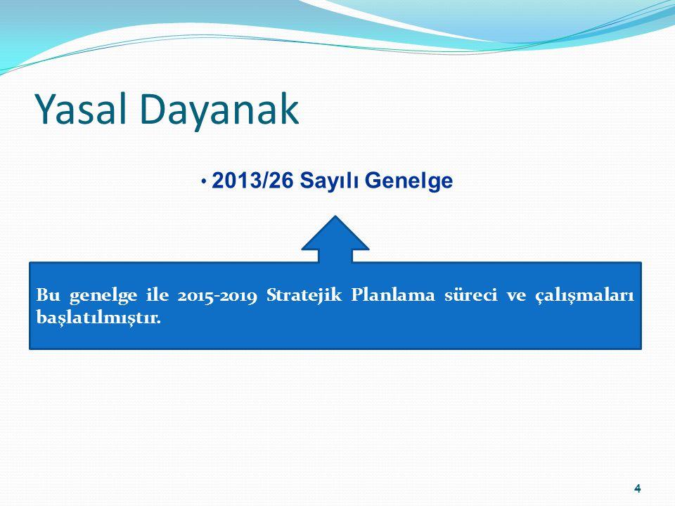 Yasal Dayanak 2013/26 Sayılı Genelge