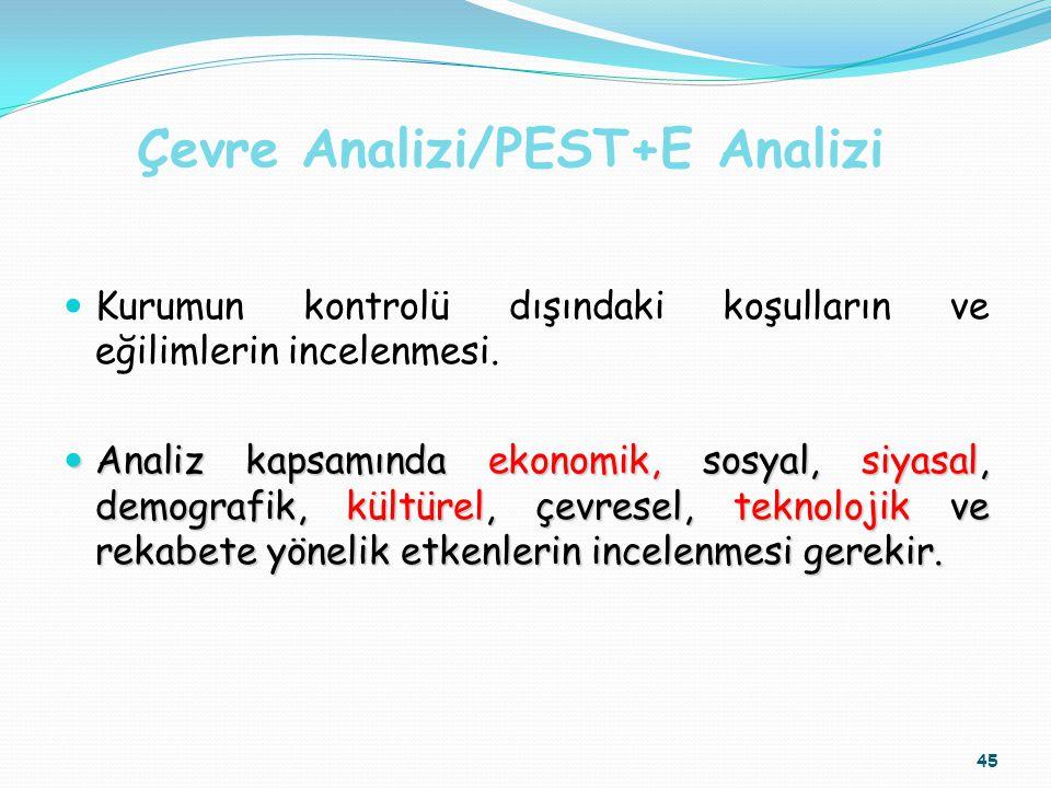 Çevre Analizi/PEST+E Analizi