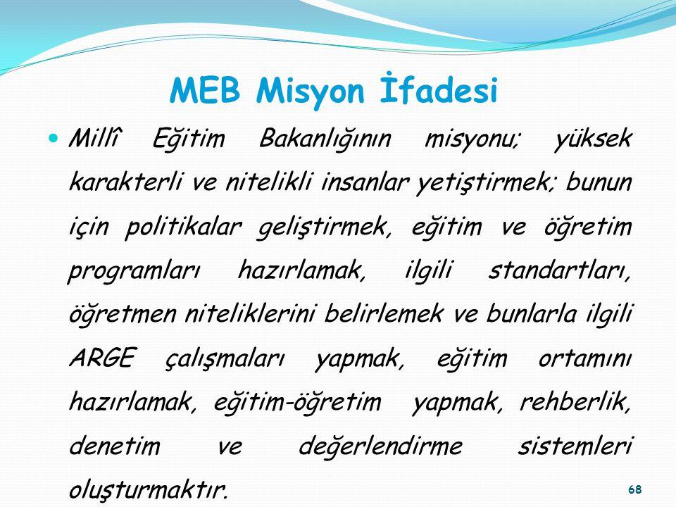 MEB Misyon İfadesi