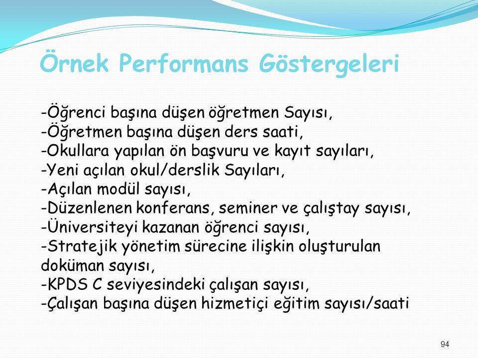 Örnek Performans Göstergeleri