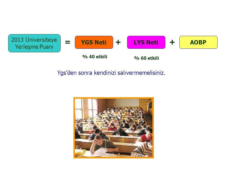 = + + 2013 Üniversiteye Yerleşme Puanı YGS Neti LYS Neti AOBP