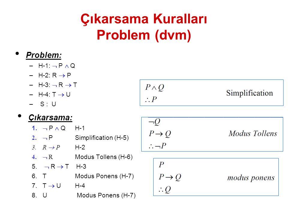Çıkarsama Kuralları Problem (dvm)