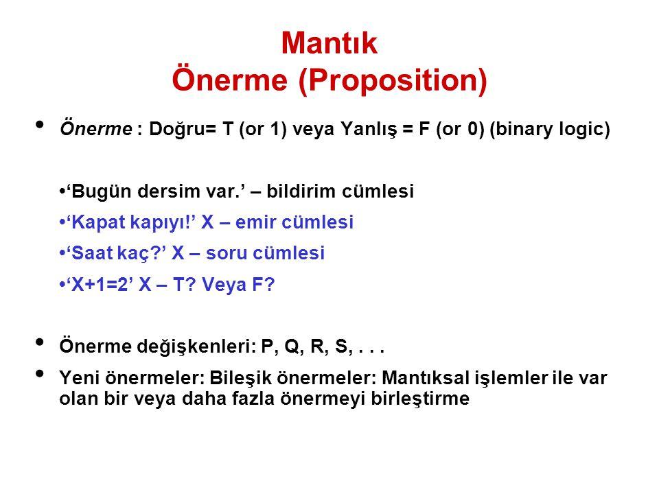 Mantık Önerme (Proposition)