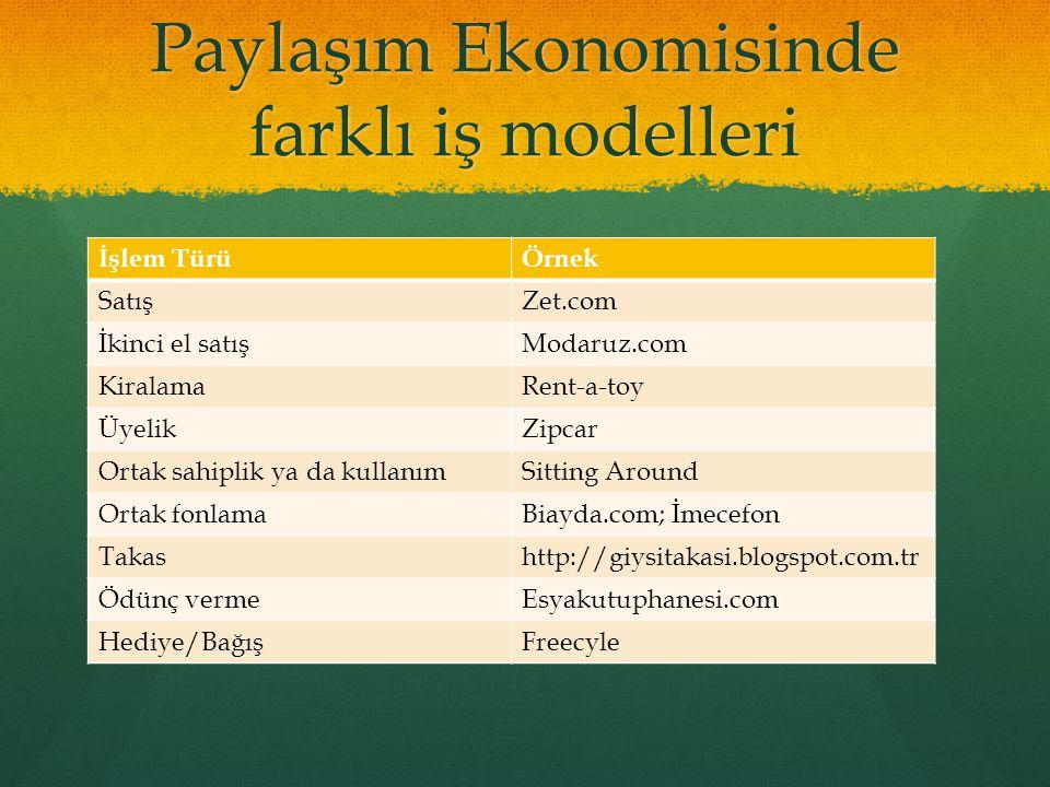 Paylaşım Ekonomisinde farklı iş modelleri