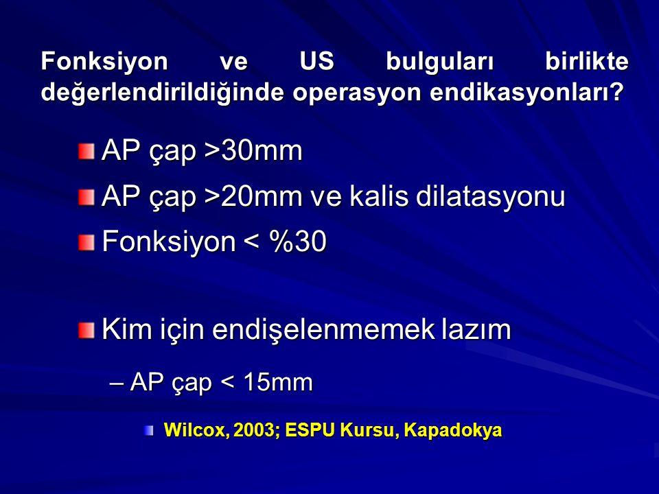 AP çap >20mm ve kalis dilatasyonu Fonksiyon < %30