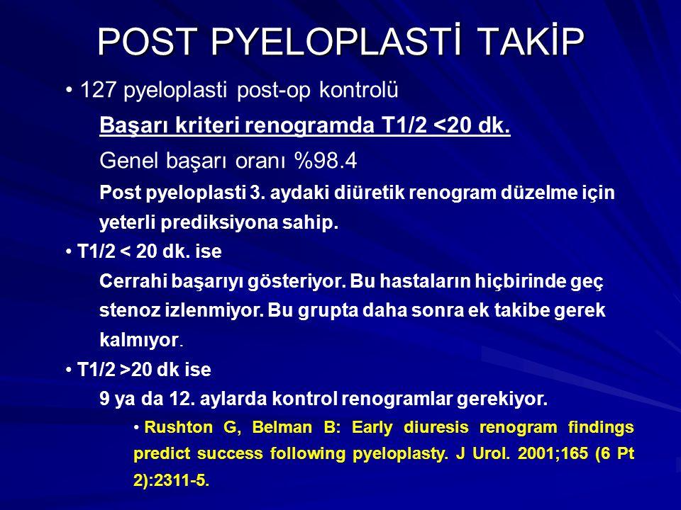 POST PYELOPLASTİ TAKİP