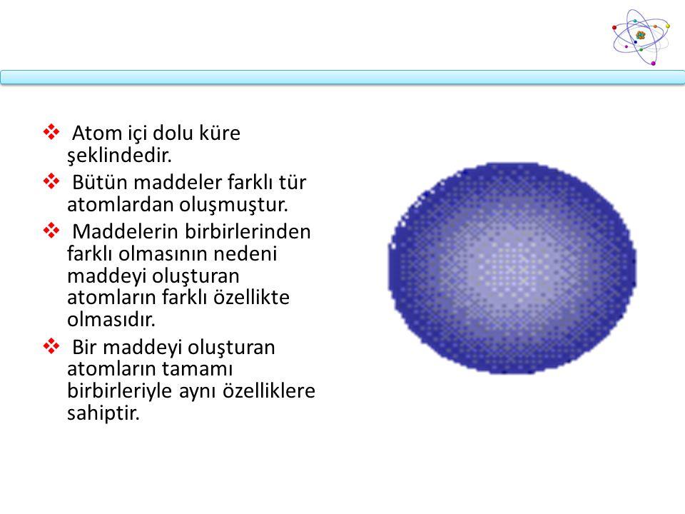 Atom içi dolu küre şeklindedir.