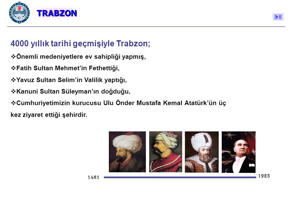 4000 yıllık tarihi geçmişiyle Trabzon;