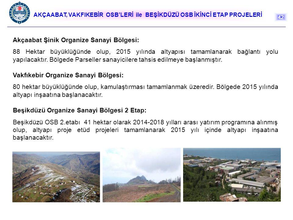 Akçaabat Şinik Organize Sanayi Bölgesi:
