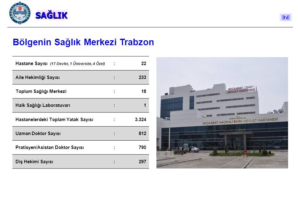 Bölgenin Sağlık Merkezi Trabzon