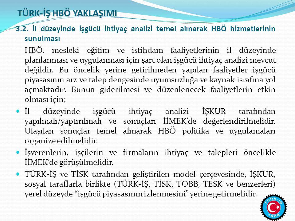TÜRK-İŞ HBÖ YAKLAŞIMI 3.2. İl düzeyinde işgücü ihtiyaç analizi temel alınarak HBÖ hizmetlerinin sunulması.