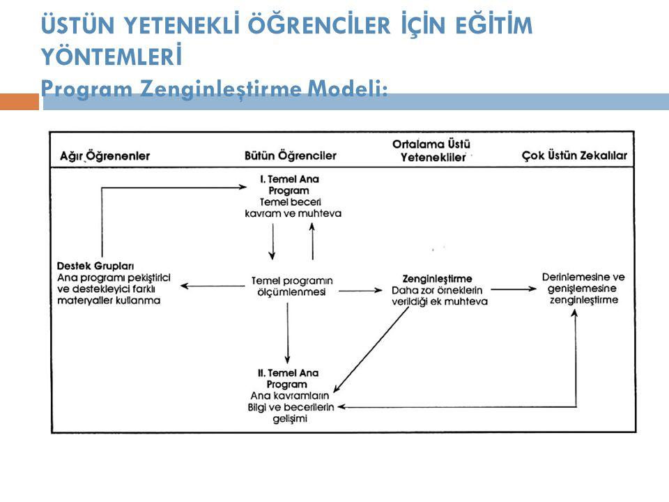 ÜSTÜN YETENEKLİ ÖĞRENCİLER İÇİN EĞİTİM YÖNTEMLERİ Program Zenginleştirme Modeli: