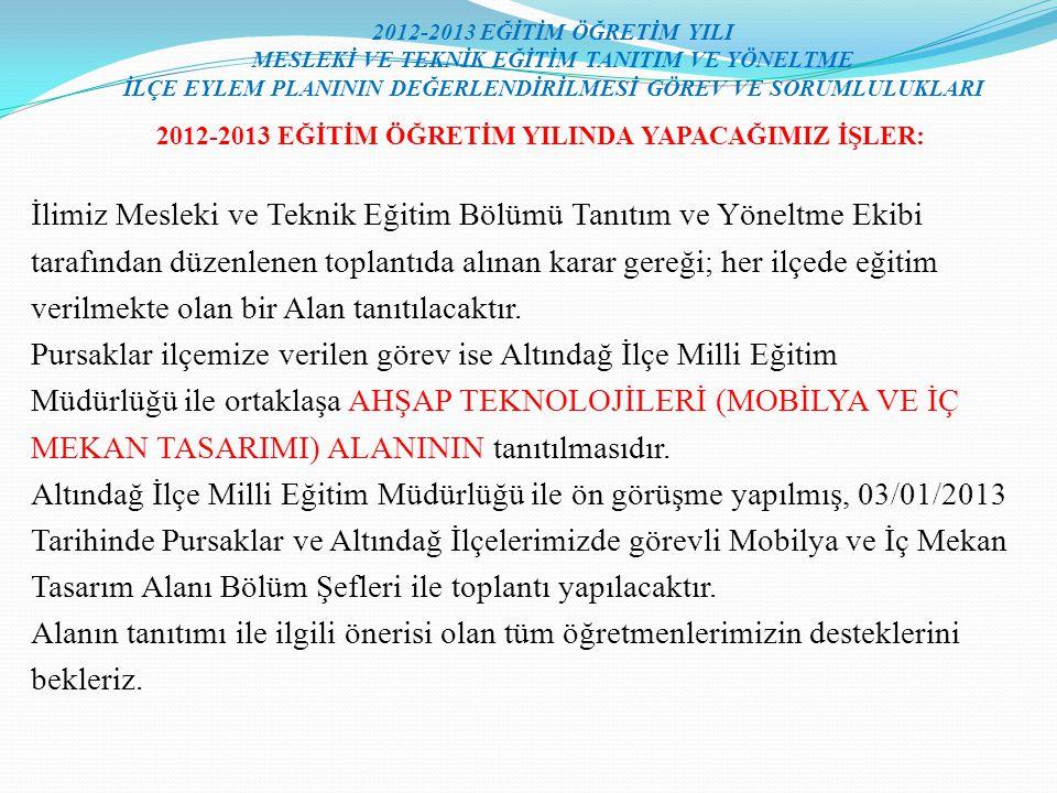 2012-2013 EĞİTİM ÖĞRETİM YILINDA YAPACAĞIMIZ İŞLER: