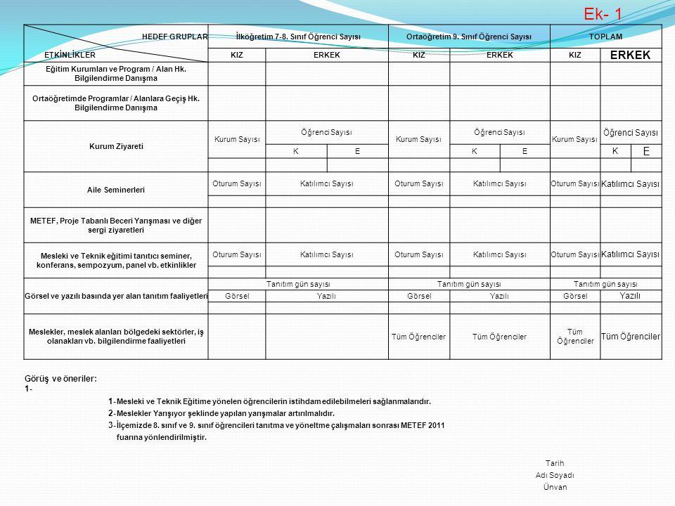 Ek- 1 Görüş ve öneriler: 1- 1- 2- 3- HEDEF GRUPLAR