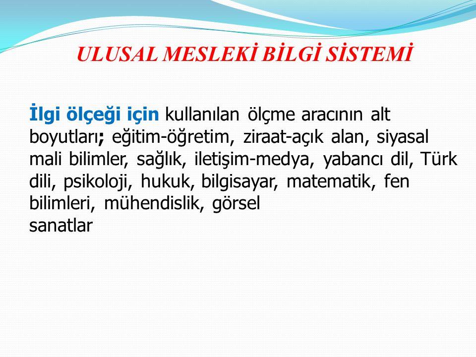 ULUSAL MESLEKİ BİLGİ SİSTEMİ