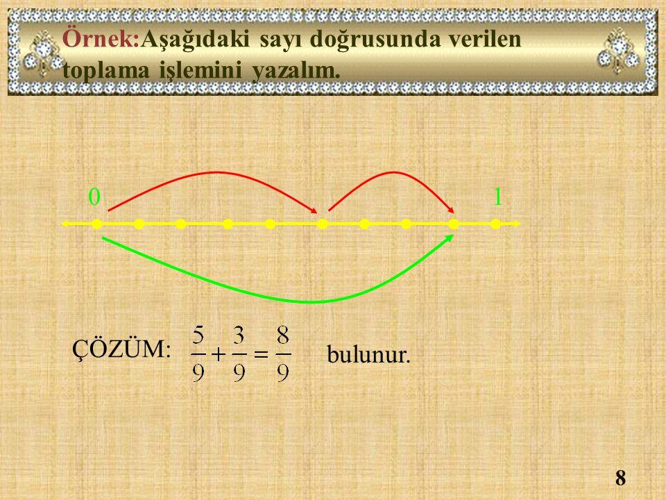 Örnek:Aşağıdaki sayı doğrusunda verilen toplama işlemini yazalım.