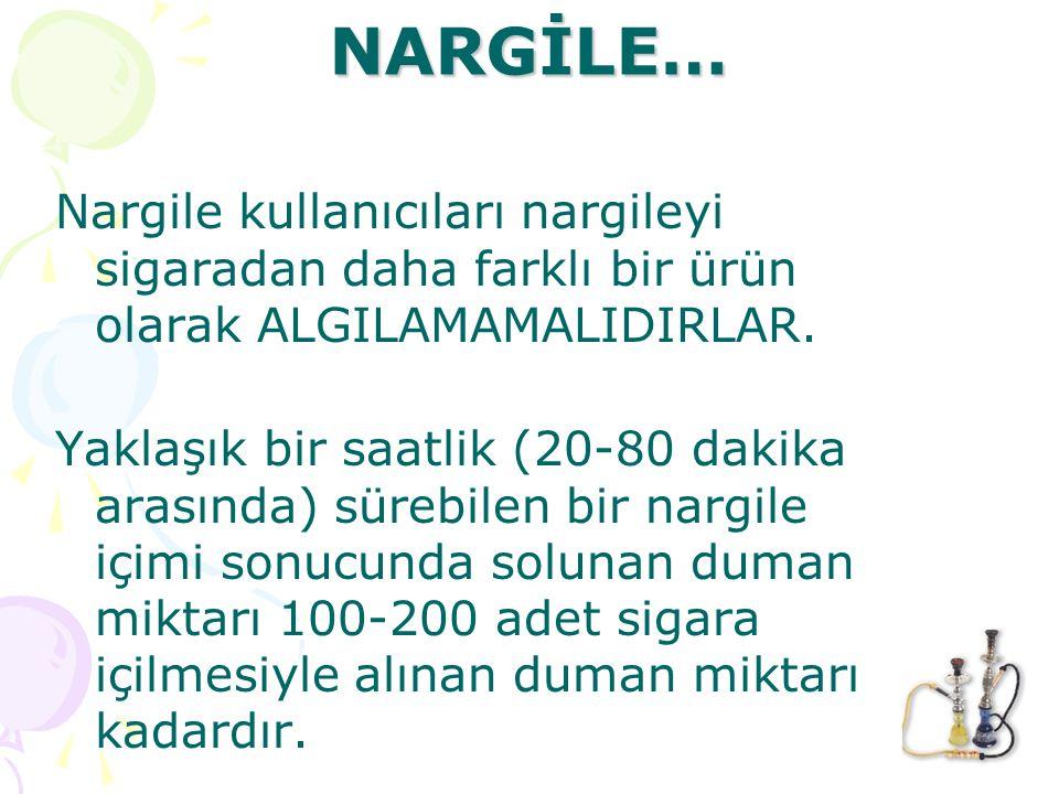 NARGİLE… Nargile kullanıcıları nargileyi sigaradan daha farklı bir ürün olarak ALGILAMAMALIDIRLAR.