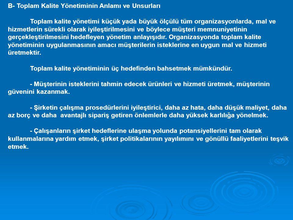 B- Toplam Kalite Yönetiminin Anlamı ve Unsurları