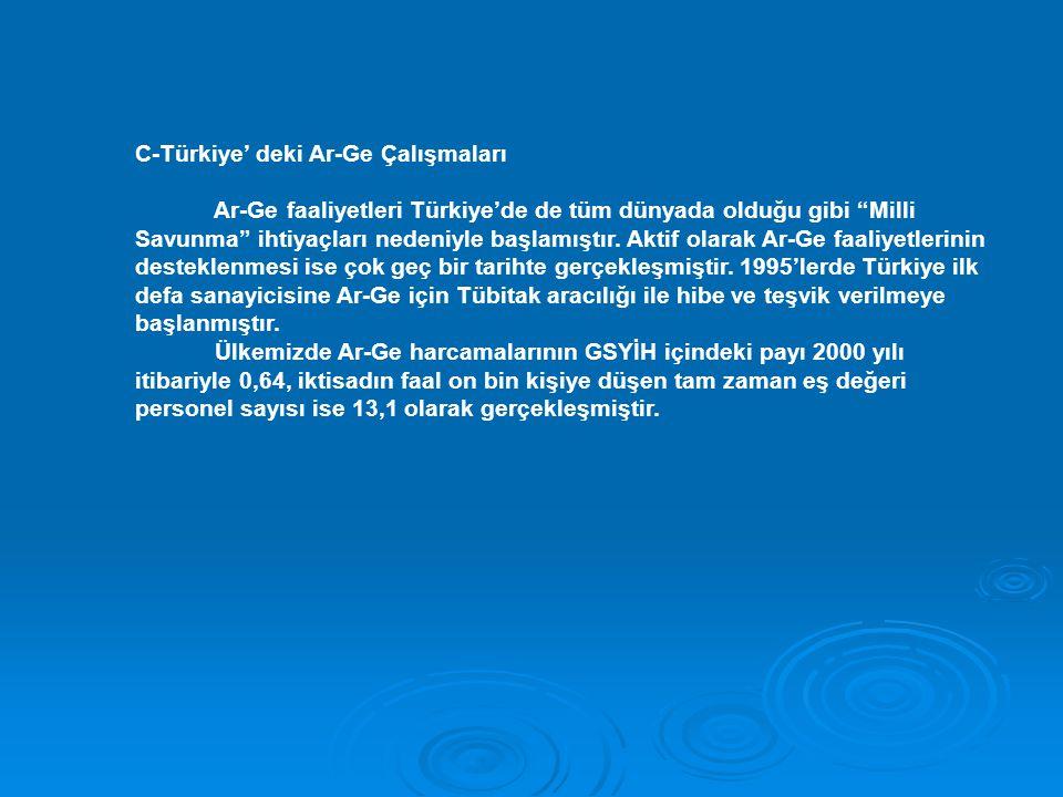 C-Türkiye' deki Ar-Ge Çalışmaları