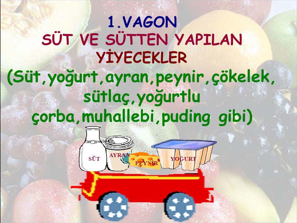 (Süt,yoğurt,ayran,peynir,çökelek,