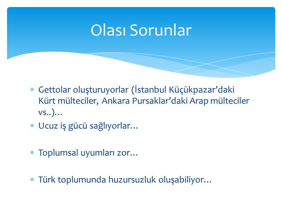 Olası Sorunlar Gettolar oluşturuyorlar (İstanbul Küçükpazar'daki Kürt mülteciler, Ankara Pursaklar'daki Arap mülteciler vs..)…