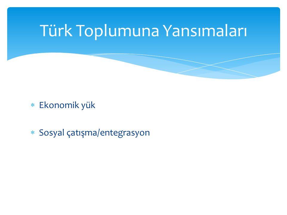 Türk Toplumuna Yansımaları