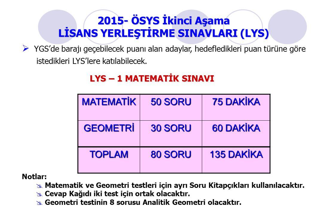 LİSANS YERLEŞTİRME SINAVLARI (LYS)