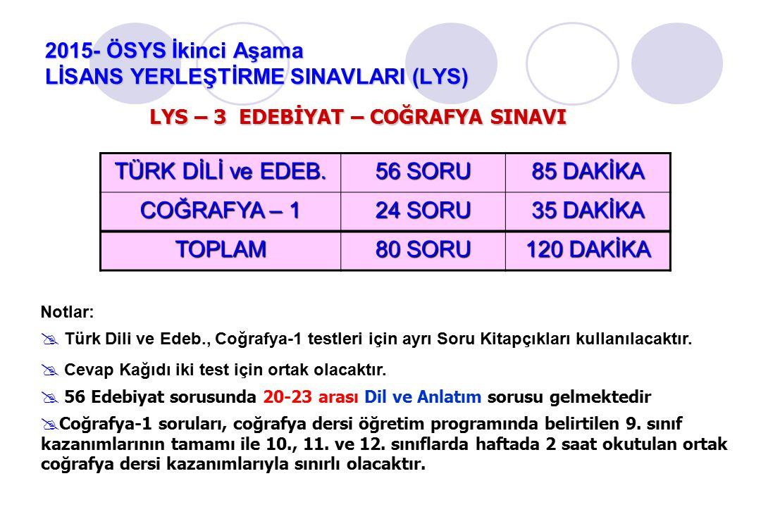 2015- ÖSYS İkinci Aşama LİSANS YERLEŞTİRME SINAVLARI (LYS)