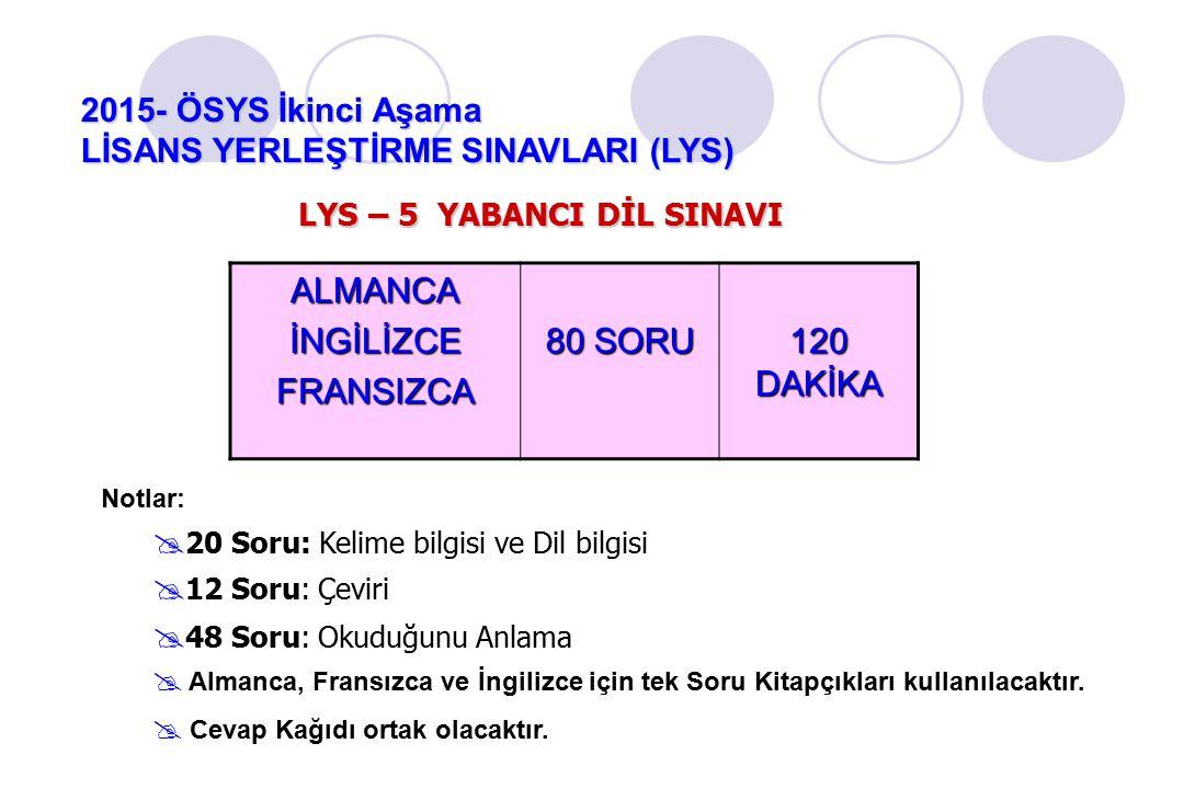 ALMANCA İNGİLİZCE FRANSIZCA 80 SORU 120 DAKİKA