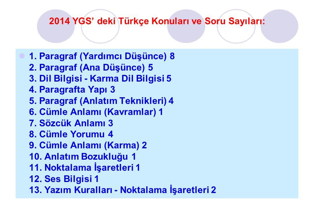 2014 YGS' deki Türkçe Konuları ve Soru Sayıları: