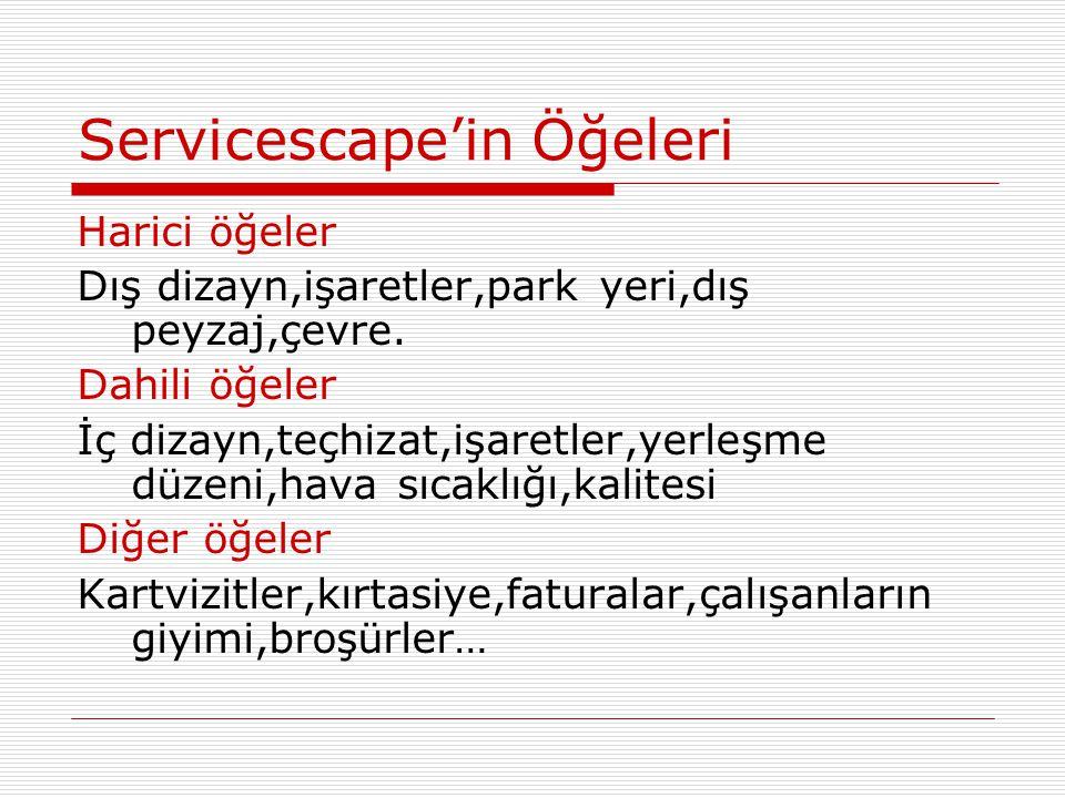Servicescape'in Öğeleri