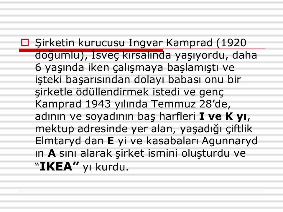 Şirketin kurucusu Ingvar Kamprad (1920 doğumlu), İsveç kırsalında yaşıyordu, daha 6 yaşında iken çalışmaya başlamıştı ve işteki başarısından dolayı babası onu bir şirketle ödüllendirmek istedi ve genç Kamprad 1943 yılında Temmuz 28'de, adının ve soyadının baş harfleri I ve K yı, mektup adresinde yer alan, yaşadığı çiftlik Elmtaryd dan E yi ve kasabaları Agunnaryd ın A sını alarak şirket ismini oluşturdu ve IKEA yı kurdu.