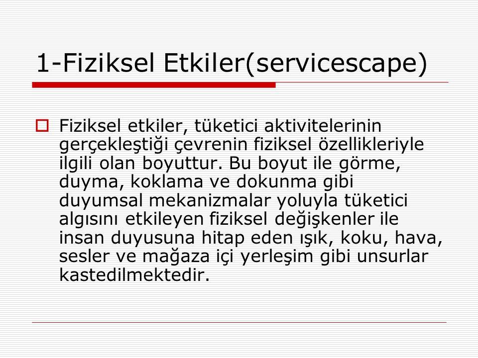 1-Fiziksel Etkiler(servicescape)
