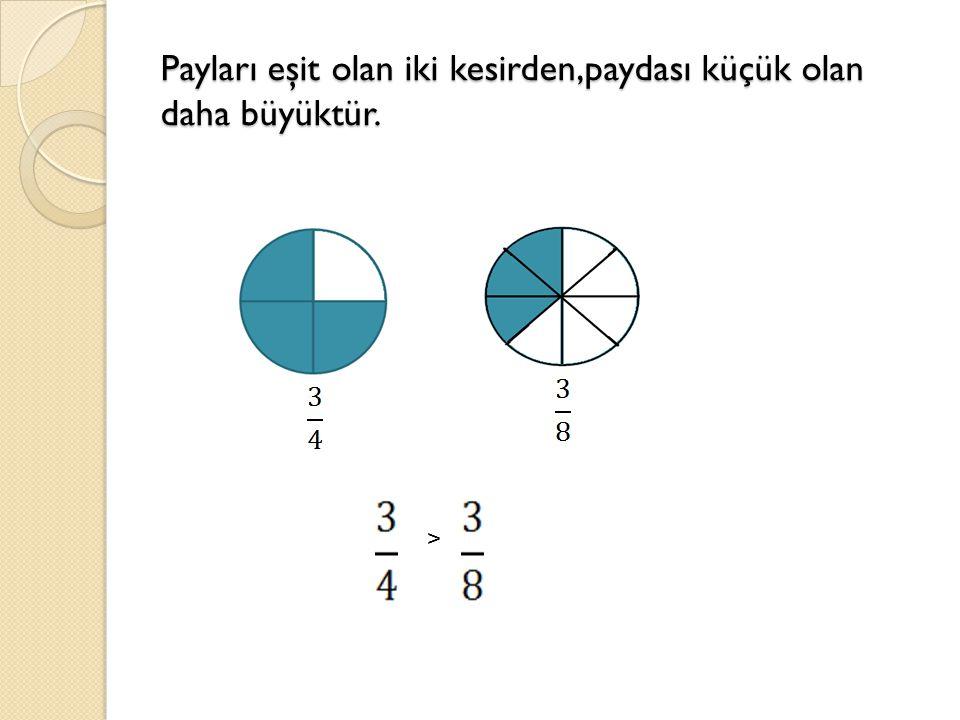 Payları eşit olan iki kesirden,paydası küçük olan daha büyüktür.