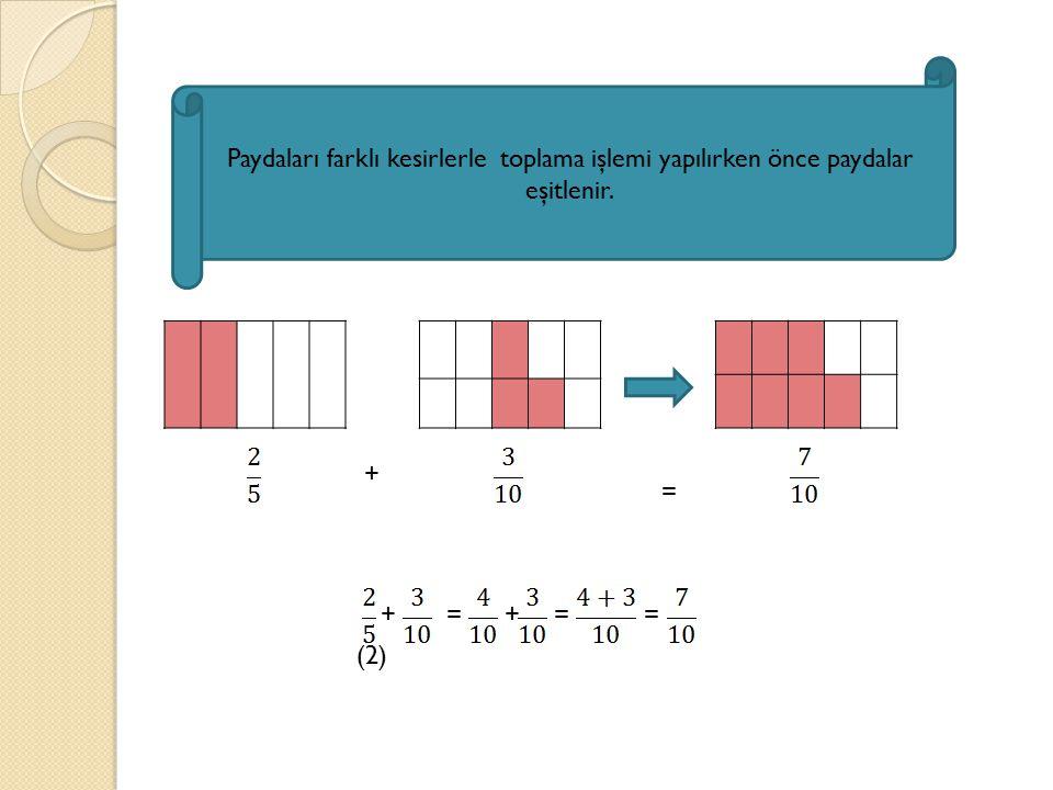Paydaları farklı kesirlerle toplama işlemi yapılırken önce paydalar eşitlenir.