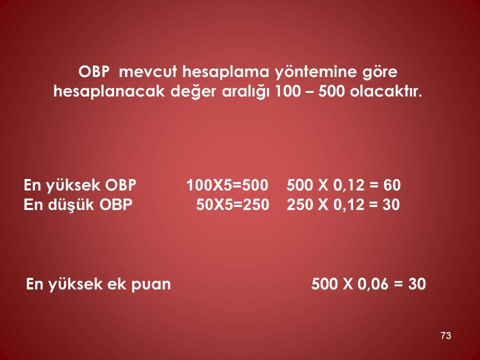 OBP mevcut hesaplama yöntemine göre hesaplanacak değer aralığı 100 – 500 olacaktır.