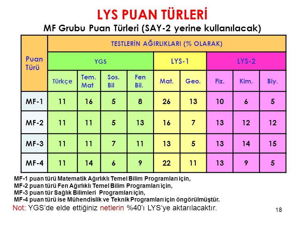 LYS PUAN TÜRLERİ MF Grubu Puan Türleri (SAY-2 yerine kullanılacak)