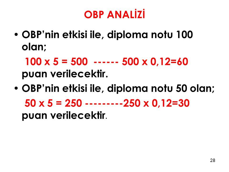 OBP ANALİZİ OBP'nin etkisi ile, diploma notu 100 olan; 100 x 5 = 500 ------ 500 x 0,12=60 puan verilecektir.