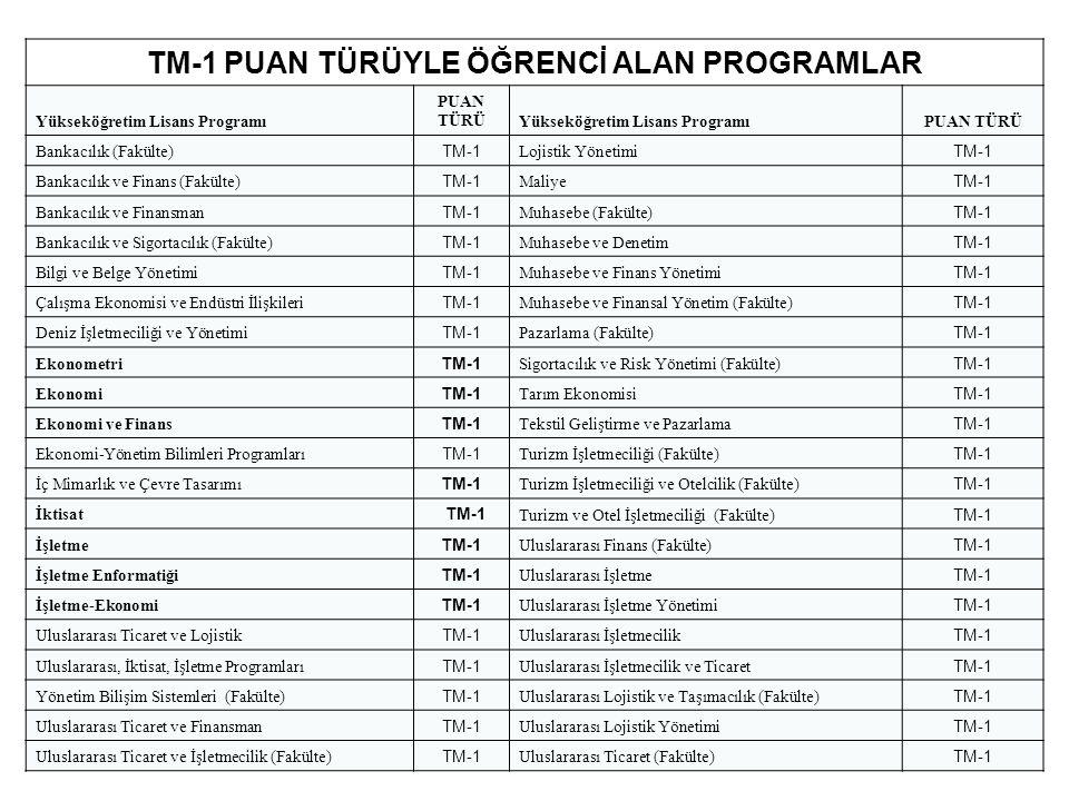 TM-1 PUAN TÜRÜYLE ÖĞRENCİ ALAN PROGRAMLAR